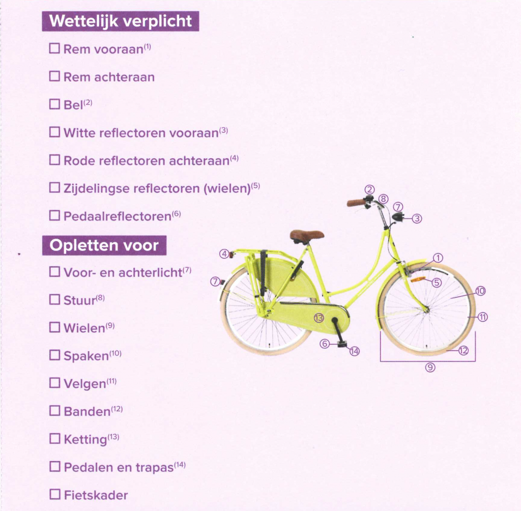 fietscontrole_website