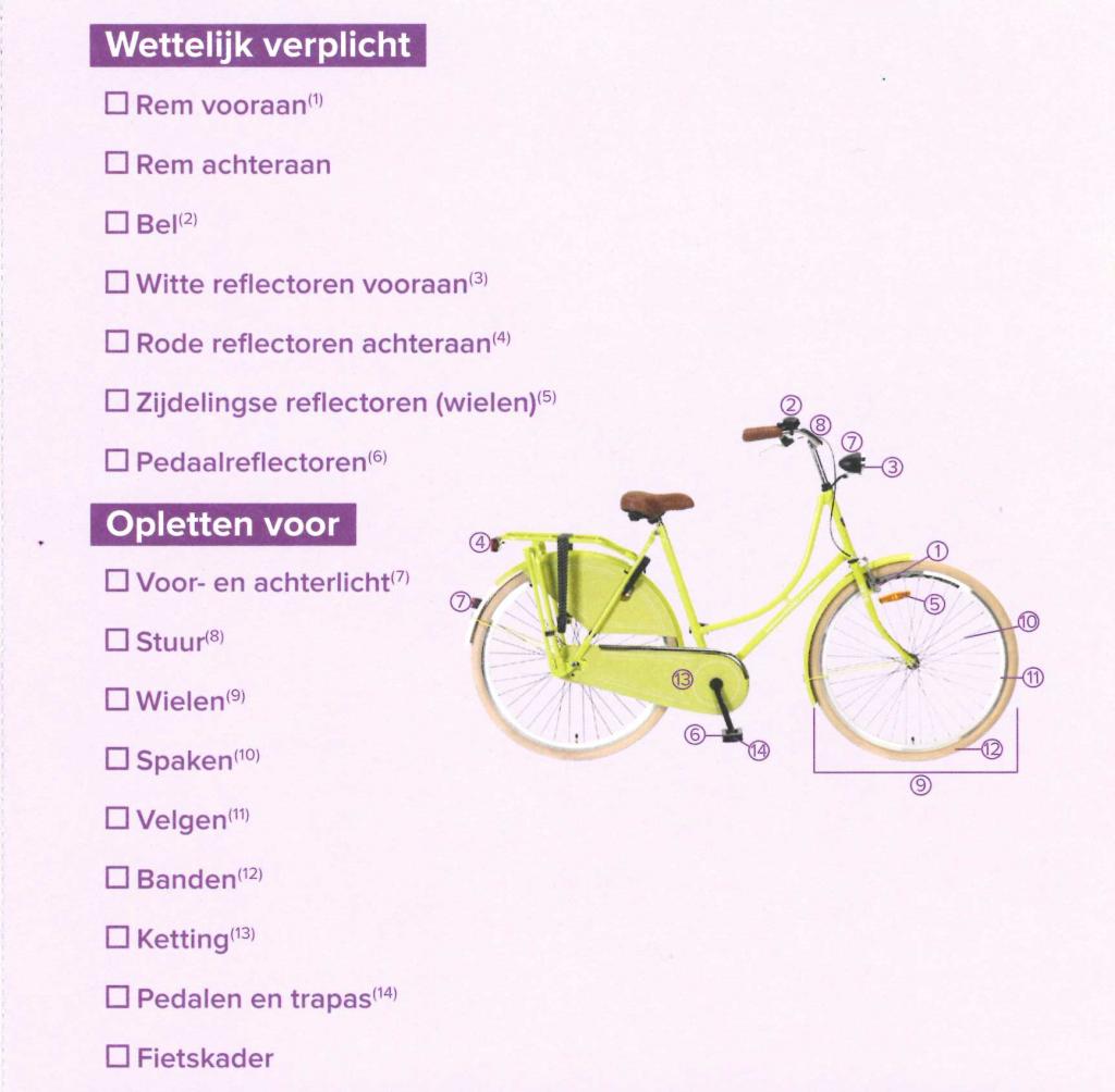 fietscontrole_website